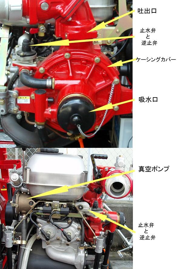ポンプ 構造 消防 株式会社モリタ 消防車 消防ポンプ自動車 Miracle